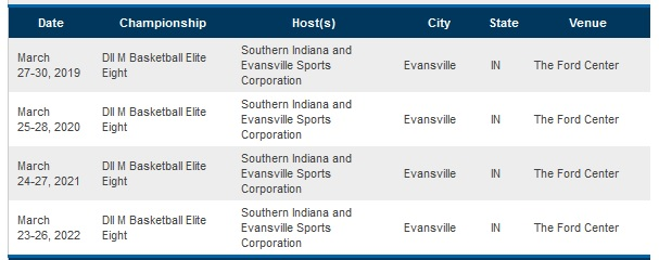 ELITE EIGHT EVANSVILLE