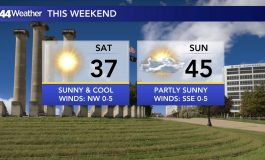 Winter-Like Temperatures This Weekend