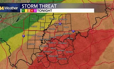 Watching And Waiting For Severe Weather