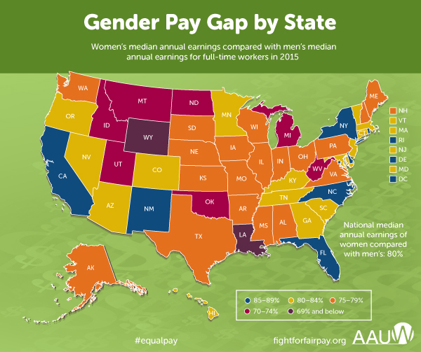 """the gender gap in society essay Unequal pay for equal work (essay) came up in the publication of the society for the psychology of women it posited an """"easy solution"""" to the gender pay gap."""