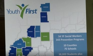 The Hoosier State is Helping Youth First Battle Opioid Epidemic