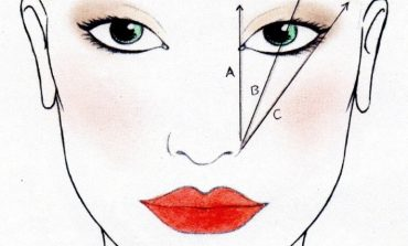Makeup with Mandy: The Perfect Brows